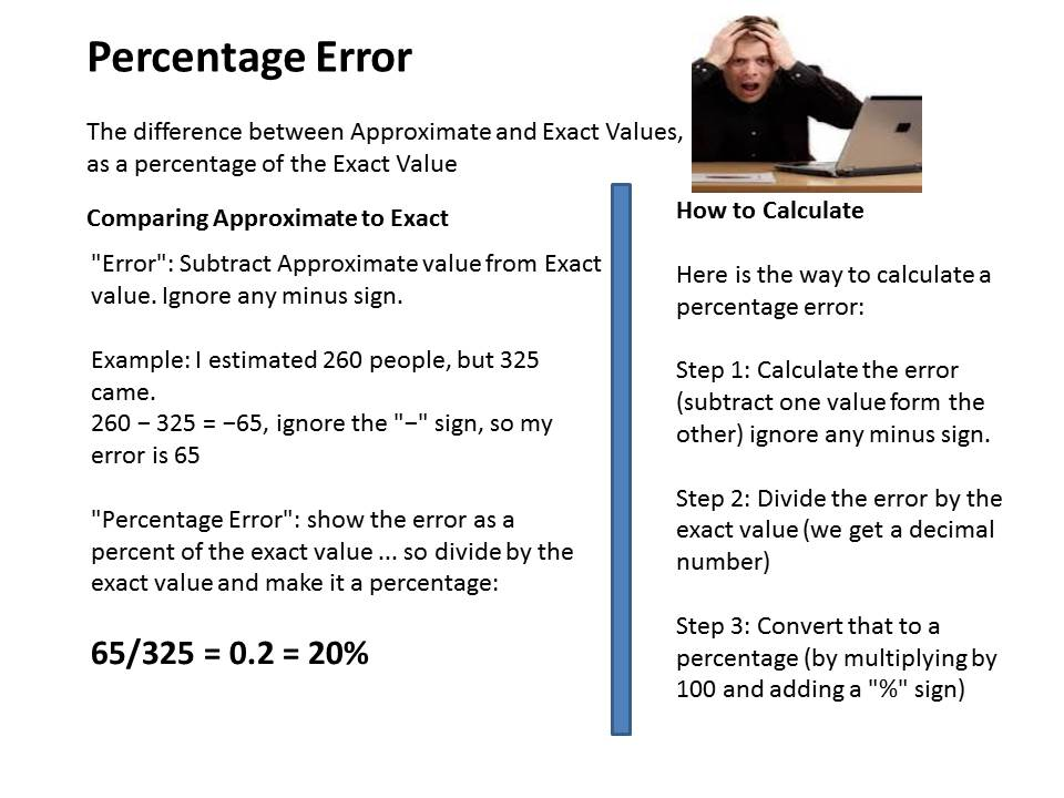 how to find the percent error in excel