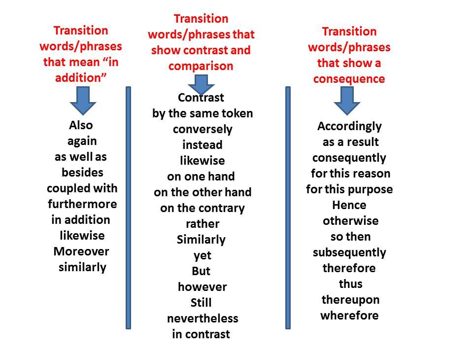 Parents vs teachers as educators essays